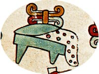 Aztec codex image of metate