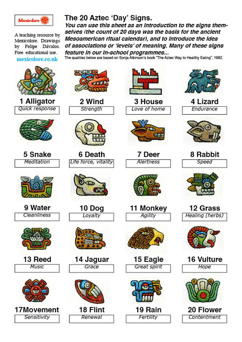 Aztec Hieroglyphics Meanings Introduction to resources