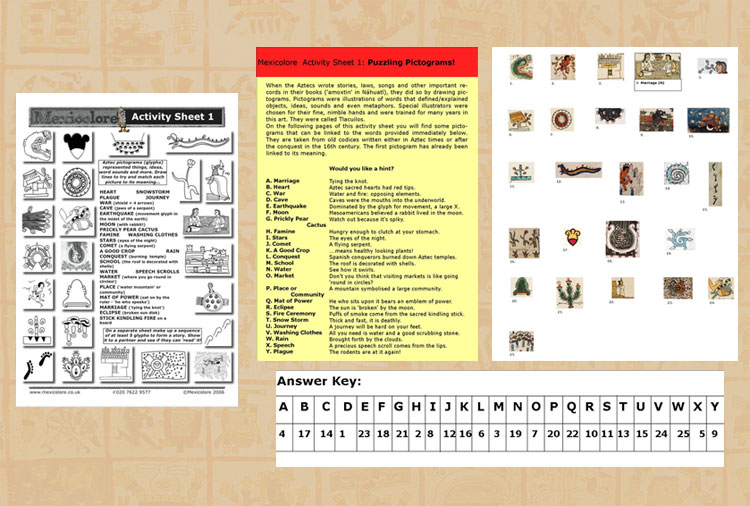 Introduction to Resources – Aztec Worksheets