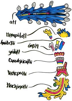 Picture 12: Tlahuizcalpantecuhtli - the parts, part 2!