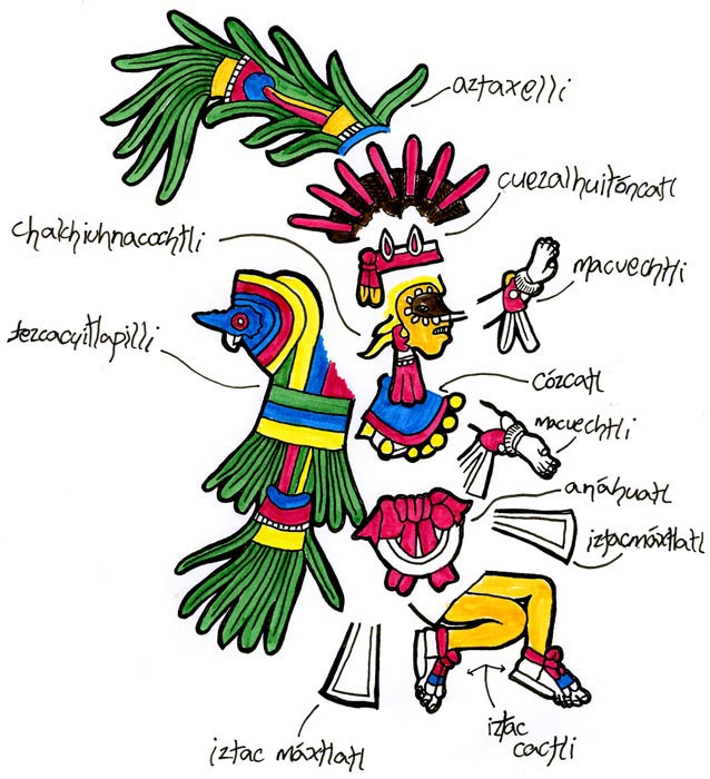Ideas For Drawing An Aztec God