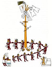 Illustration by Miguel Covarrubias of the 'Dance of the Xocotlhuetzi', based on the Codex Borbonicus original, folio 28