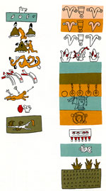 Pic 7: The 9 underworlds and 13 heavens (illustration by Miguel Covarrubias, adapted from the Codex Vaticanus A)