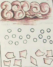 Pic 19: Watery elements depicted in the Florentine Codex, book VII.
