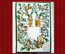 Aztec élite dancing at a festival, Tovar Manuscript, plate XVIII