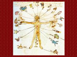 Human body form with calendar sign associations, Codex Vaticanus A/Ríos, folio 54r