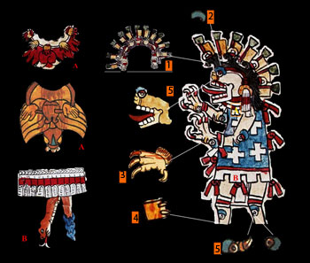 Mictlantecuhtli, adapted from the Codex Magliabecchiano