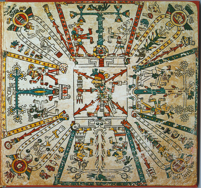 Aztec concepts of the human body 2 sciox Image collections