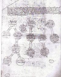 Pic 9: Matrimonial alliances of Motecuhzoma Xocoyoztin
