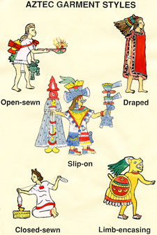 Mexica/Aztec clothing styles