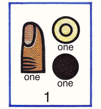 Pic 3: The Mexica symbol for one - a finger, circle or dot