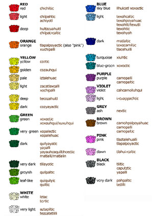 A colourful language