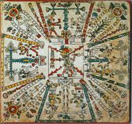 Pic 14: Page 1, Codex Fejérváry-Mayer