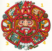 Pic 9: The centre 'piece' of the Sunstone with first four 'Suns' or world eras marked; illustration by Miguel Covarrubias