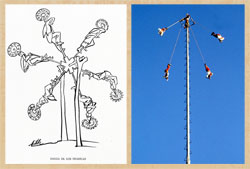 Pic 6: The cycle of time evoked through dance: 'Danza de los Huahuas' (L - illustration by Alberto Beltrán) and the 'Voladores' ceremony (R)