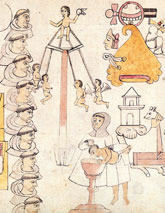 Pic 9: A highly Europeanised depiction of the Voladores ceremony in the Codex Azcatitlan, plate XXVII