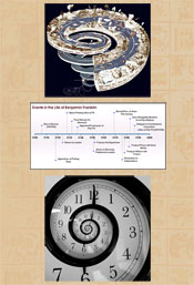 Pic 5: Cyclical time (top and bottom) compared to linear time (middle)