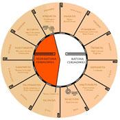 Pic 14: The Hopi calendar round