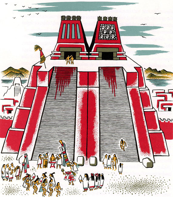 Basic Aztec facts: AZTEC GODS