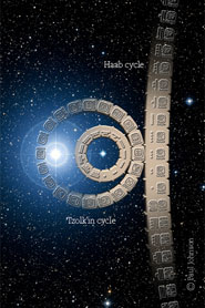 Pic 6: Graphic representation of how the Tzolk'in and Haab Calendar cycles intermeshed to create the 52-year Calendar Round cycle. The much larger Haab wheel would have 365 positions. Illustrated is the 4 Ajaw 3 Kank'in date for Dec. 21, 2012