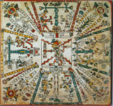 Pic 14: Color directional symbolism: Codex Fejérváry-Mayer (p.1). The top is red representing the East. Each direction has a specific tree, bird, and pair of Lords of the Night. In the center is Xiuhtecuhtli, Lord of Fire and of the Year