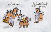 Pic 7: A father teaches his son to cast gold, Codex Mendoza, folio 70