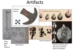 Pic 9:Various Artifacts and their Locations