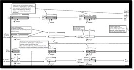 Extracto de partitura: A'nayahuari para 8 percusionistas con instrumentos prehispánicos, presentada en instalación octofónica en loop durante 2 años en el bosque. Todos los días de Julio a octubre  2011 y 2012