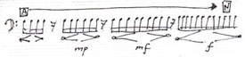 Fig 5: Sonidos aspirados