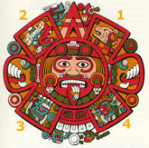 Pic 8: The 5 Suns or World Eras at the centre of the Aztec Sunstone: illustration by Miguel Covarrubias