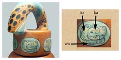 Pic 2: Replica lid of vessel found in a tomb in Río Azul that contained residues of cacao (as determined by chemical testing). Right: the glyph for cacao: ka-ka-wa