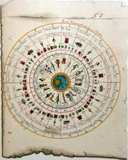 Pic 2: 'Multiple cycles...': one section of the 52-year calendar round, as depicted in the post-conquest Veytia wheel no. 7 ('Calendarios Mexicanos' by Mariano Fernández de Echeverría y Veytia, 1907)