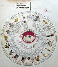 Pic 4: The 18 x 20-day festival periods in the Xihuitl, with the 5 Nemontemi indicated; Veytia Calendar Wheel no. 5