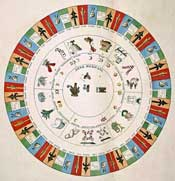 Pic 20: Mexican Calendar Wheel, from the Codex Kingsborough