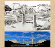 Jim O'Kon's reconstructions of the lost suspension bridge