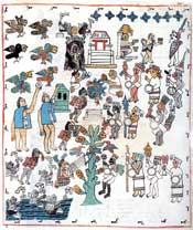 Pic 4: Mimes/masked dancers in the Aztec feast of Atamalqualiztli; Codex Matritense, fol. 254r