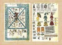 Pic 7: The Codex Mendoza