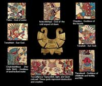 Pic 11: In the centre is an Aztec gold nose ornament