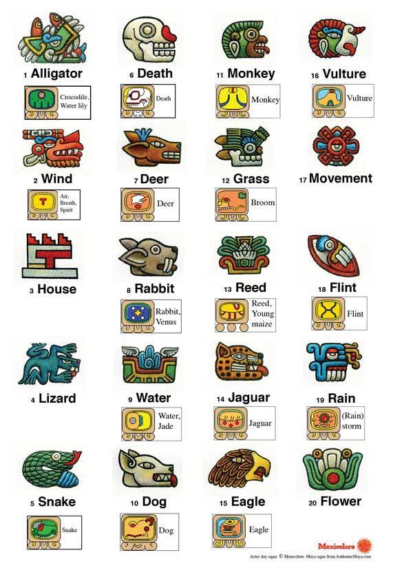 Aztec And Maya Daysigns