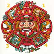 Pic 4: The centre 'piece' of the Sunstone with first four 'Suns' or world eras marked; illustration by Miguel Covarrubias
