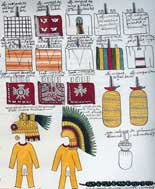 Pic 10: Tuchpa, in the Huaxteca, was one of the richest provinces and sources of valuable textiles tribute for the Aztec empire. Codex Mendoza, fol. 52r (detail)