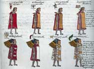 Pic 8: Mexica military titles in the Codex Mendoza