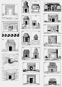 Pic 3: Types of houses documented by Sahagún's informants from the Aztec city of Tlatelolco, in the 16th century Florentine Codex. Construction materials range from simple pole-and-thatch structures to multi-room palaces made of stone masonry
