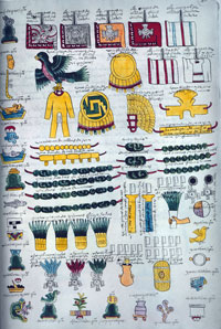 Pic 9: Tribute list, Codex Mendoza fol. 46 – can you spot the 16,000 rubber balls, centre, far right? Hint: the symbol for 8.000 was an incense bag)