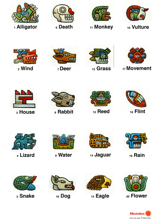 What Do The Aztec Day Signs Represent