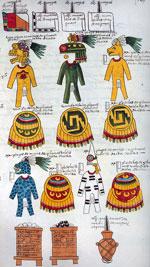 Pic 3: Examples of Aztec 'tlahuiztli' warrior costumes as part of a tribute list, Codex Mendoza, fol. 29r (detail)
