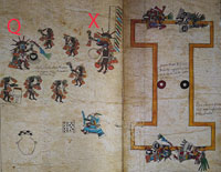 Pic 8: Quetzalcóatl ('Q') presides over the ball court, facing Xolotl ('X'), who leads a dance in honour of Quetzalcóatl. Codex Borbonicus, pl. 26-7