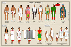 'This study is a reconstruction of Aztec clothing...'
