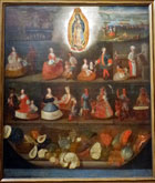 Pic 14: Oil painting by Luis de Mena (1750) of the Virgin of Guadalupe overseeing 'casta' mixed-race groupings in Mexican society, Museo de América, Madrid
