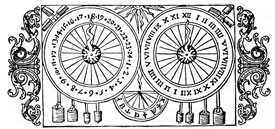Pic 4: Woodcut showing the 16th century astronomical clock of Uppsala Cathedral, with two clockfaces, one with Arabic and one with Roman numerals